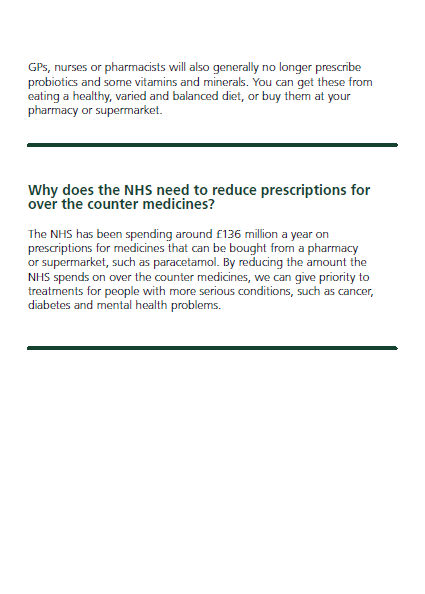 Changes To Controlled Drug Prescriptions Cd